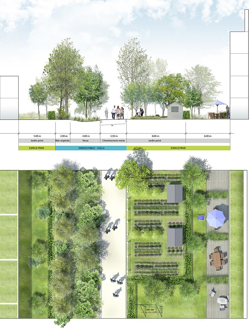 Zac des bayonnes la compagnie du paysage for Plan de jardin
