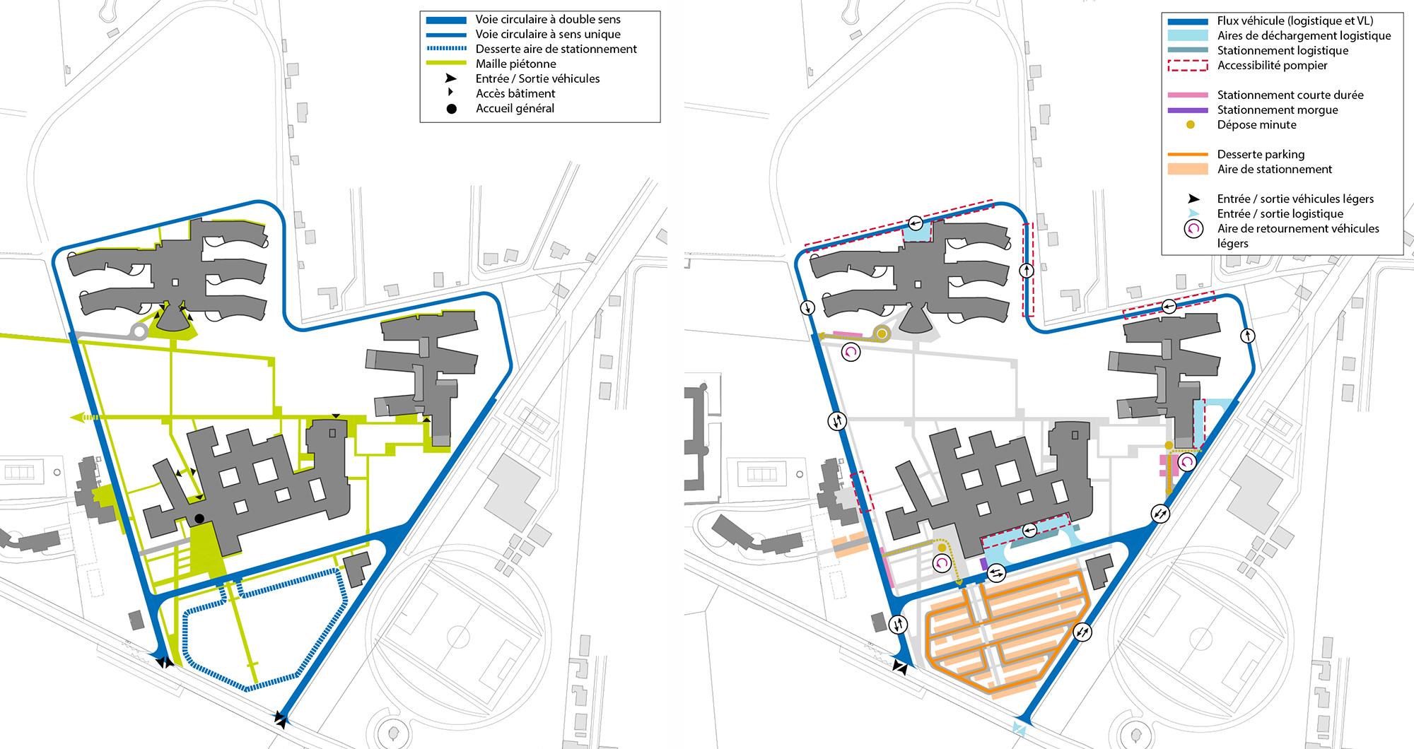 Plan de fonctionnement final du projet de reconstruction du site de la Verrière