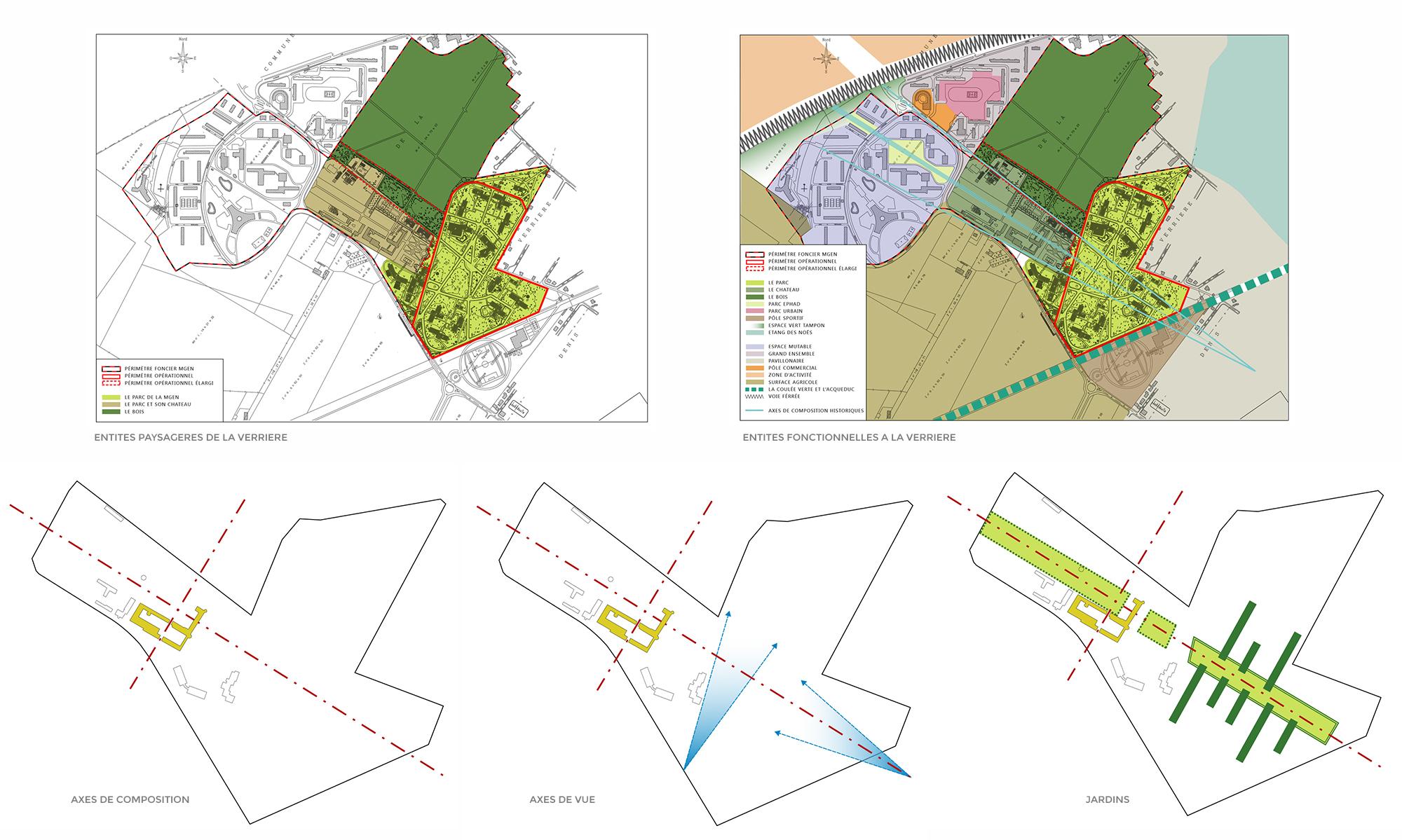 Cartographies d'analyse et lignes directrices de la composition des espaces extérieurs de la MGEN